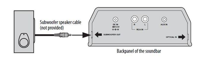 Subwoofer-connection2.jpg