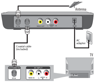 Coaxial-Connection.png