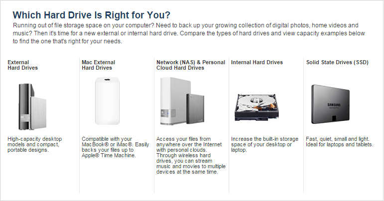Which Hard Drive is Right for You.PNG