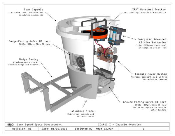 capsule-overview-small.png